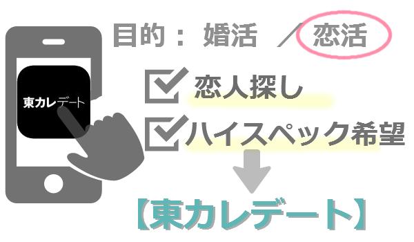 おすすめ恋活アプリ「東カレデート」
