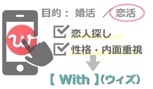 おすすめ恋活アプリwith
