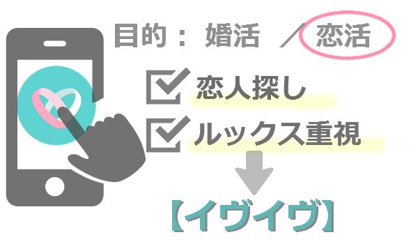 おすすめ恋活アプリ「イヴイヴ」