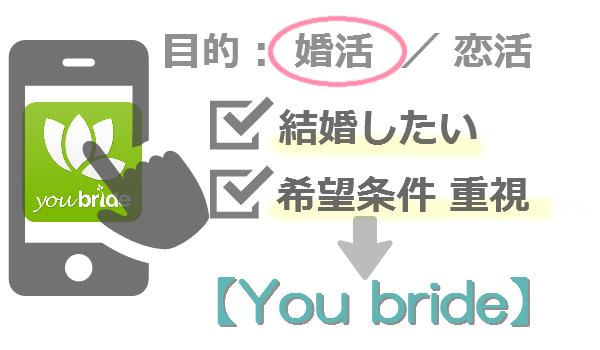 おすすめの恋活アプリはユーブライド