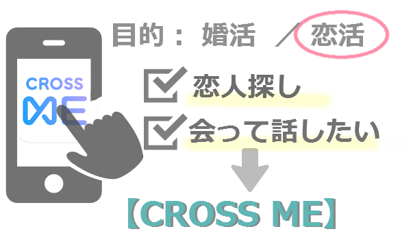 おすすめ恋活アプリ「クロスミー」