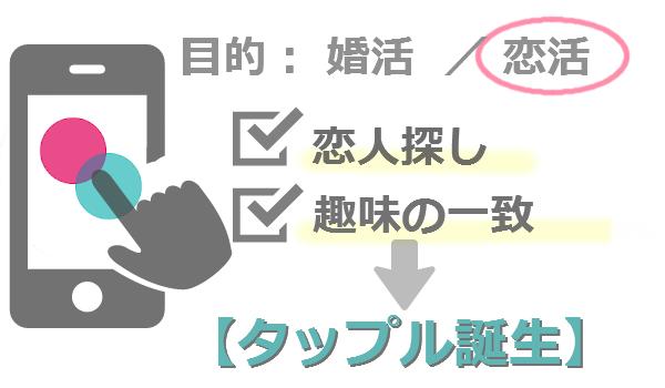 おすすめ恋活アプリタップル誕生