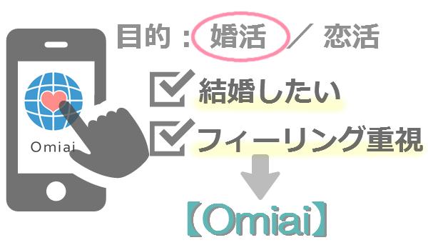 おすすめの婚活アプリ紹介omiai